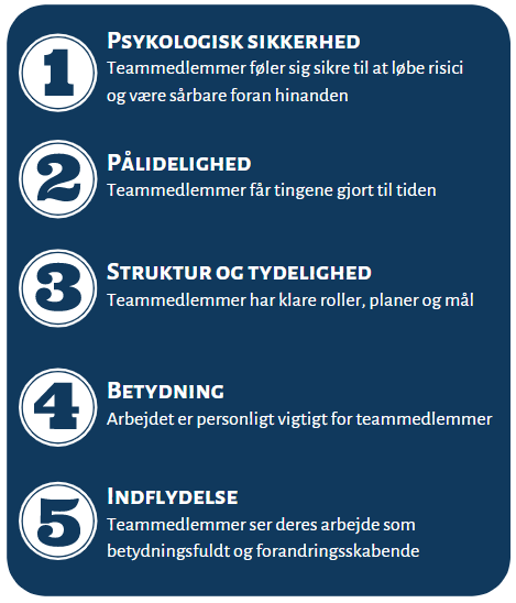Googles 5 nøgler til effektive team