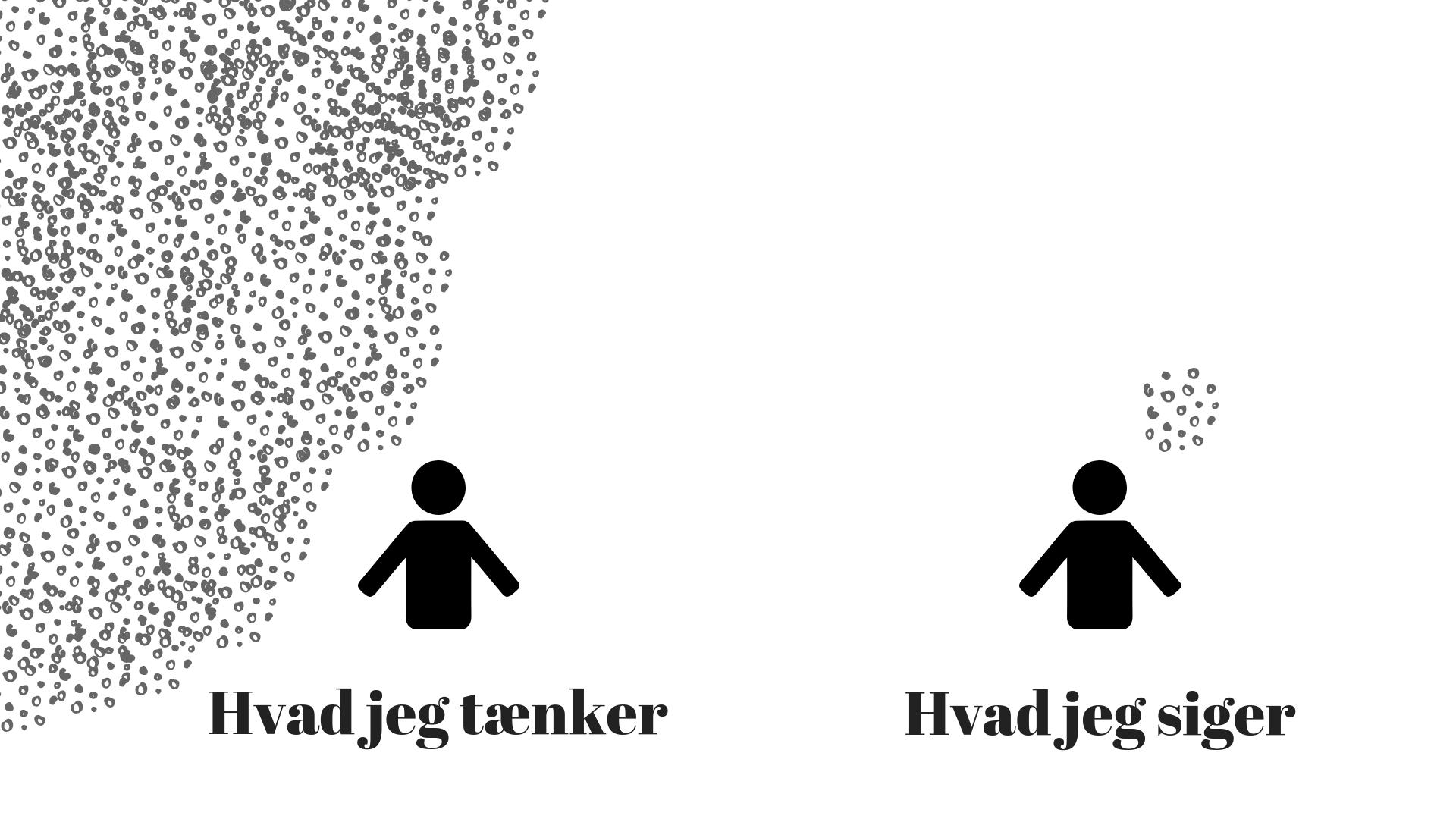 introvert tænke tale